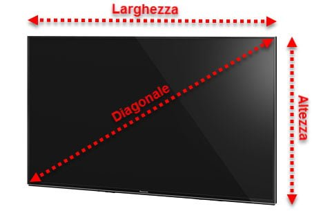 dimensioni tv 55 50 60