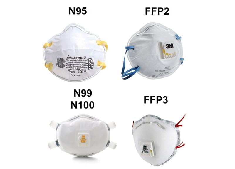 mascherine antivirus certificazione n95 ffp2 ffp3